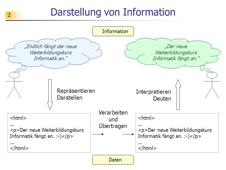 2 Darstellung von Information Endlich fängt der neue Weiterbildungskurs Informatik an. Der neue Weiterbildungskurs Informatik fängt an. Information Re