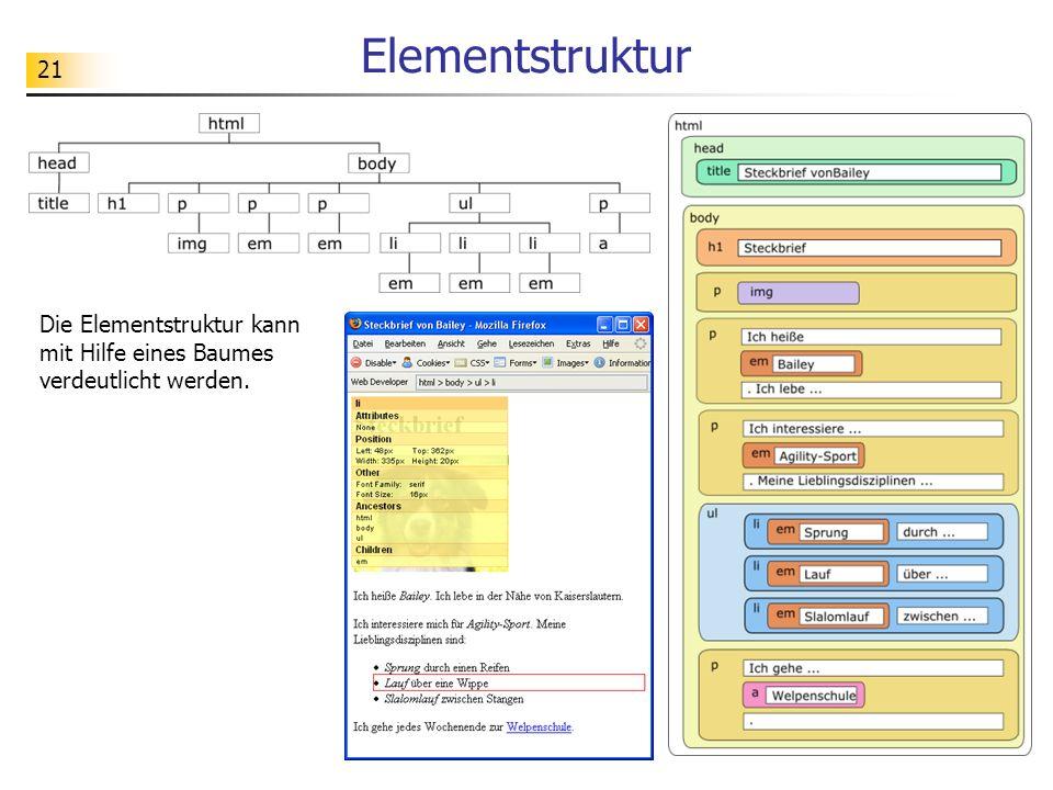21 Elementstruktur Die Elementstruktur kann mit Hilfe eines Baumes verdeutlicht werden.
