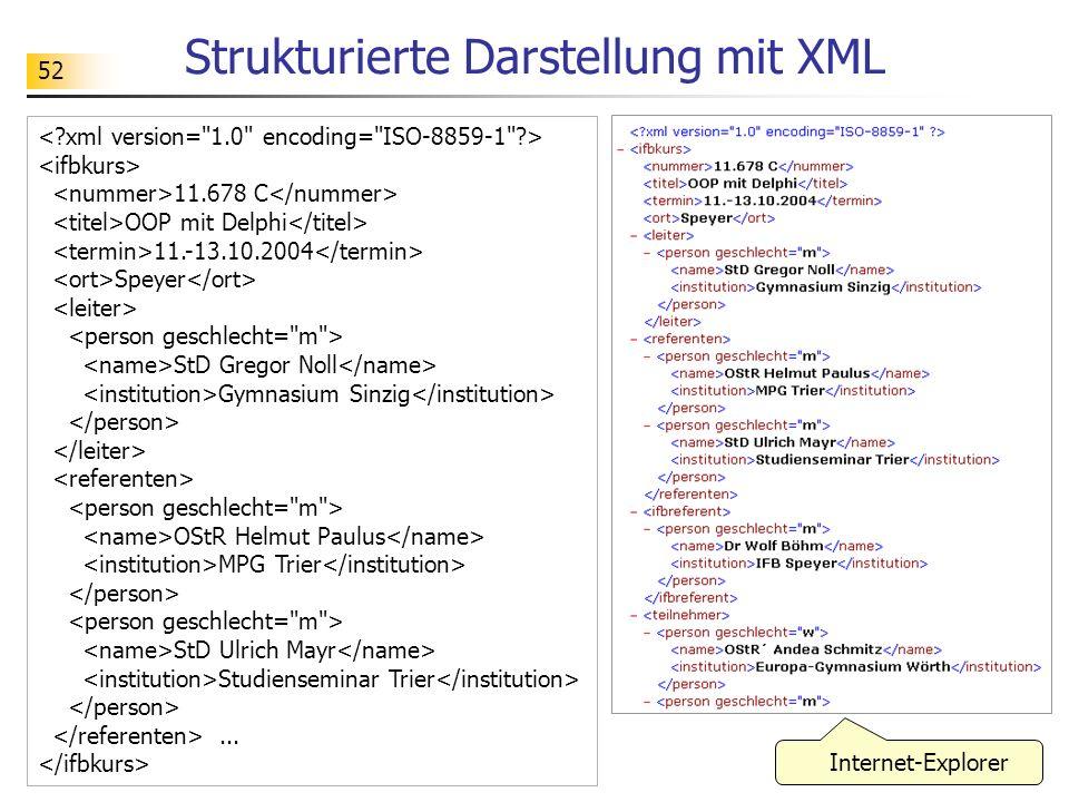 52 Strukturierte Darstellung mit XML 11.678 C OOP mit Delphi 11.-13.10.2004 Speyer StD Gregor Noll Gymnasium Sinzig OStR Helmut Paulus MPG Trier StD U