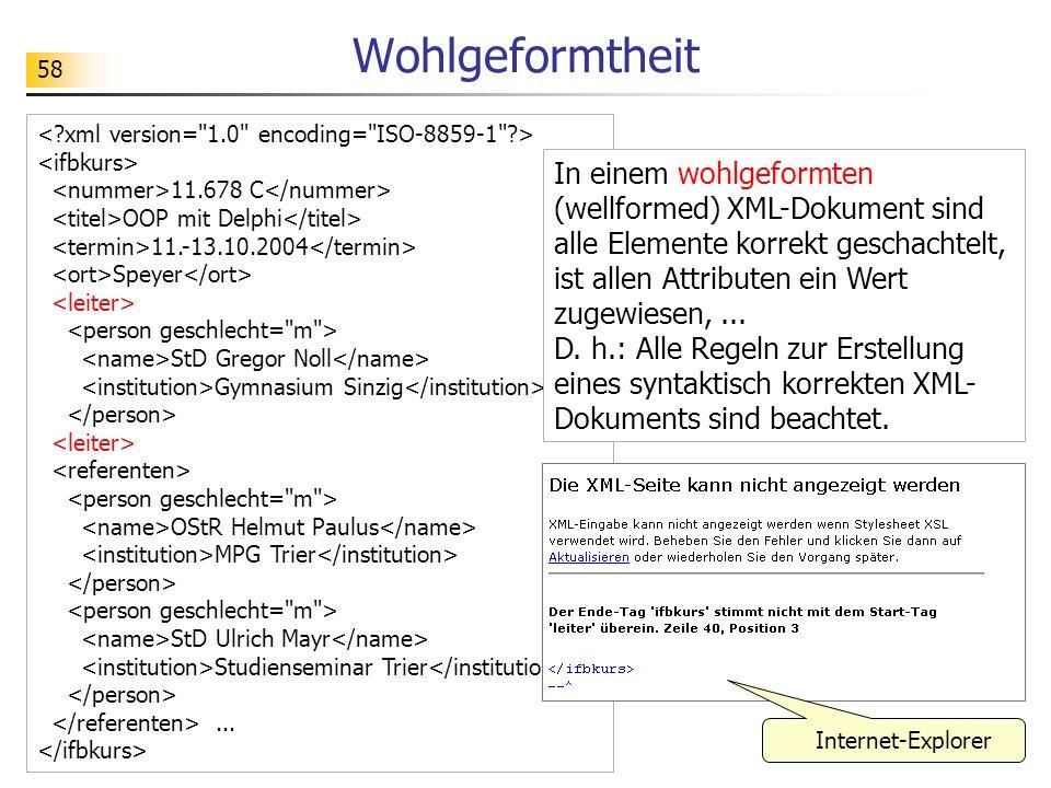 58 Wohlgeformtheit 11.678 C OOP mit Delphi 11.-13.10.2004 Speyer StD Gregor Noll Gymnasium Sinzig OStR Helmut Paulus MPG Trier StD Ulrich Mayr Studien