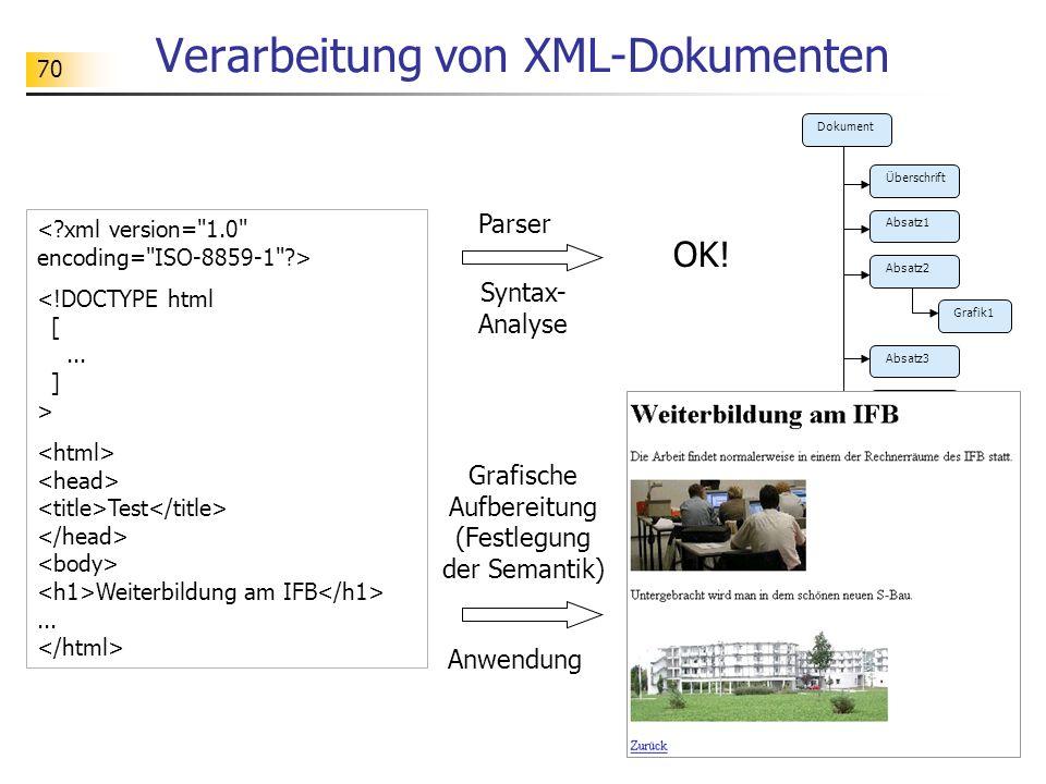 70 Verarbeitung von XML-Dokumenten Test Weiterbildung am IFB... Grafische Aufbereitung (Festlegung der Semantik) Syntax- Analyse OK! Dokument Überschr