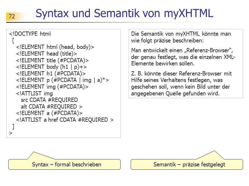72 Syntax und Semantik von myXHTML ] > Die Semantik von myXHTML könnte man wie folgt präzise beschreiben: Man entwickelt einen Referenz-Browser, der g
