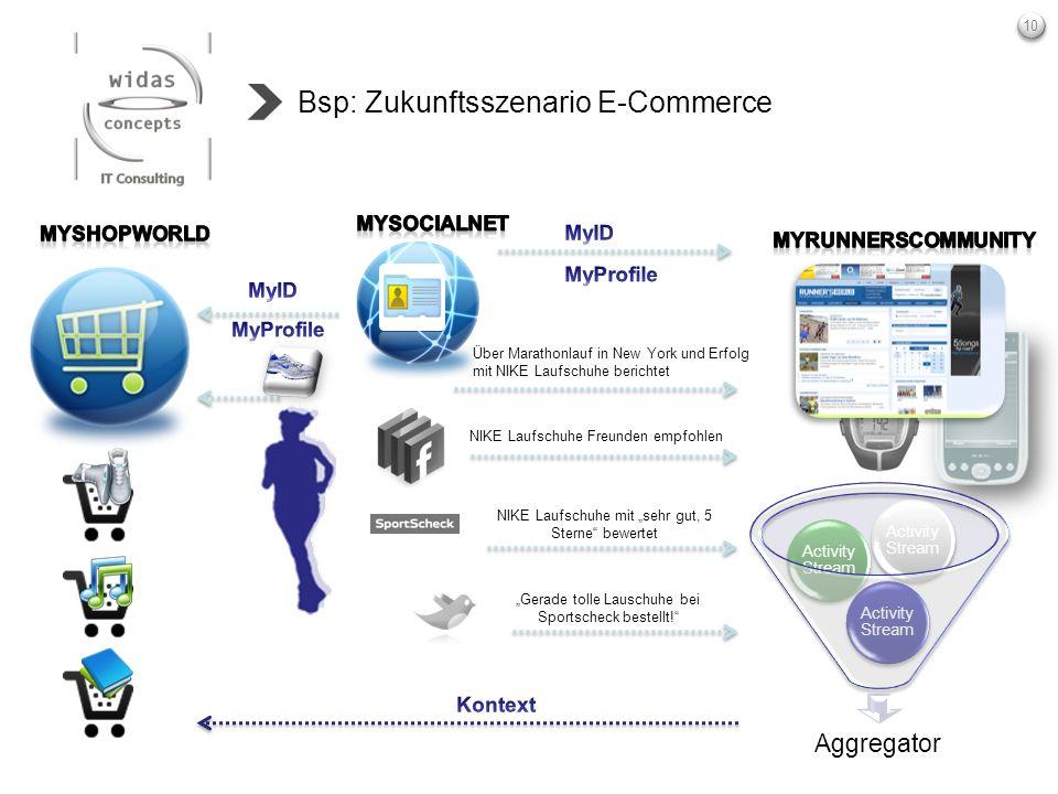 10 Bsp: Zukunftsszenario E-Commerce Aggregator Activity Stream Gerade tolle Lauschuhe bei Sportscheck bestellt! NIKE Laufschuhe mit sehr gut, 5 Sterne
