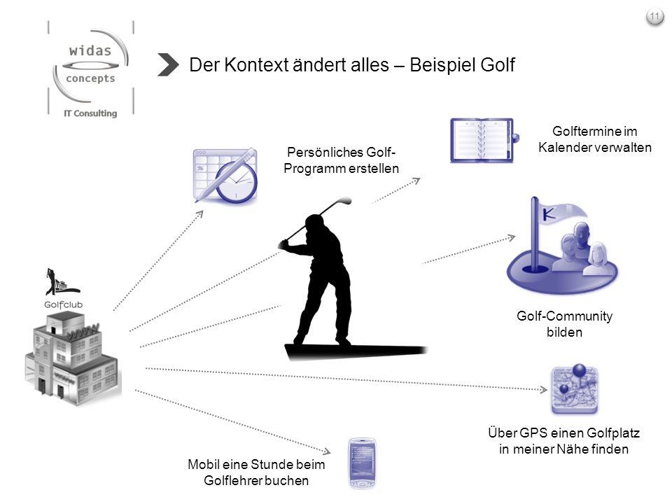 11 Der Kontext ändert alles – Beispiel Golf Golftermine im Kalender verwalten Persönliches Golf- Programm erstellen Mobil eine Stunde beim Golflehrer
