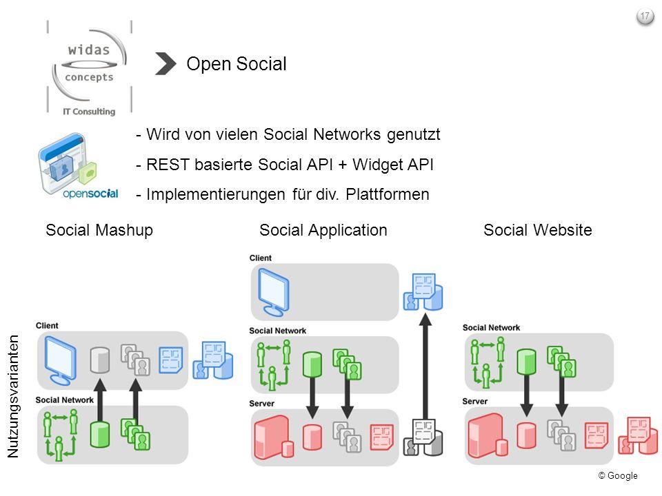 17 Open Social Social Website © Google Social MashupSocial Application - Wird von vielen Social Networks genutzt - REST basierte Social API + Widget A