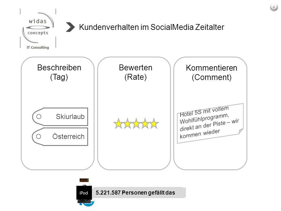 4 4.671.556 Personen gefällt das Kundenverhalten im SocialMedia Zeitalter Beschreiben (Tag) Bewerten (Rate) Kommentieren (Comment) Skiurlaub Österreic