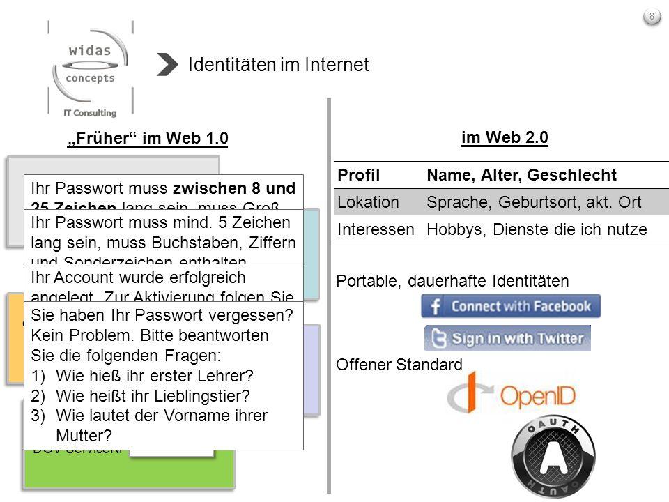 8 Identitäten im Internet Kontonummer PIN Benutzer Passwort eMail-Adresse Passwort Kundennummer Passwort DGV-AusweisNr DGV-ServiceNr Früher im Web 1.0