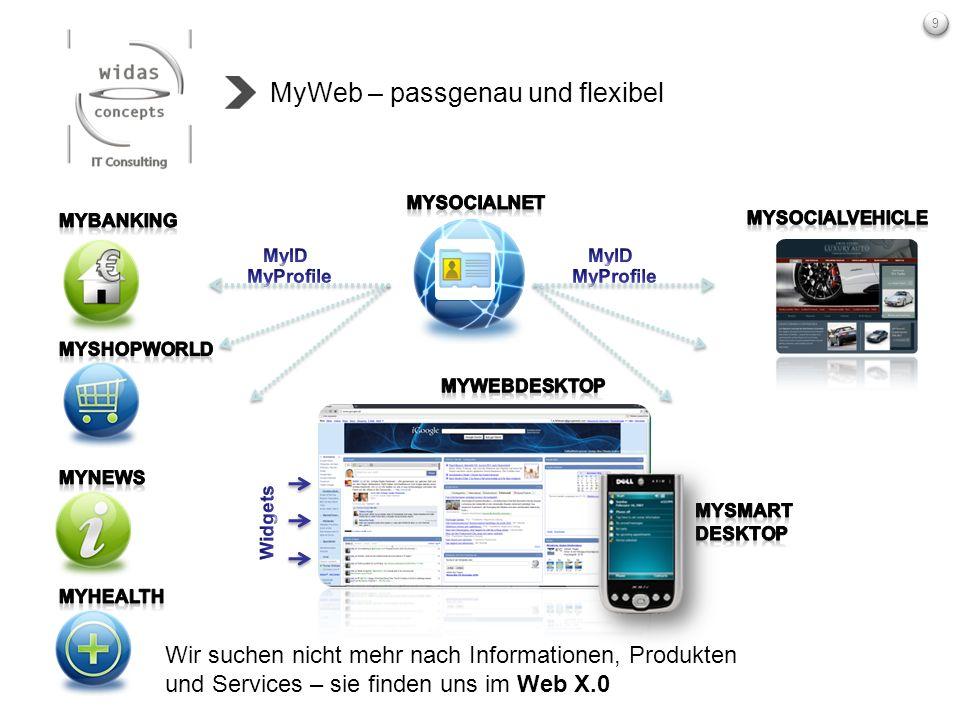 9 MyWeb – passgenau und flexibel Wir suchen nicht mehr nach Informationen, Produkten und Services – sie finden uns im Web X.0