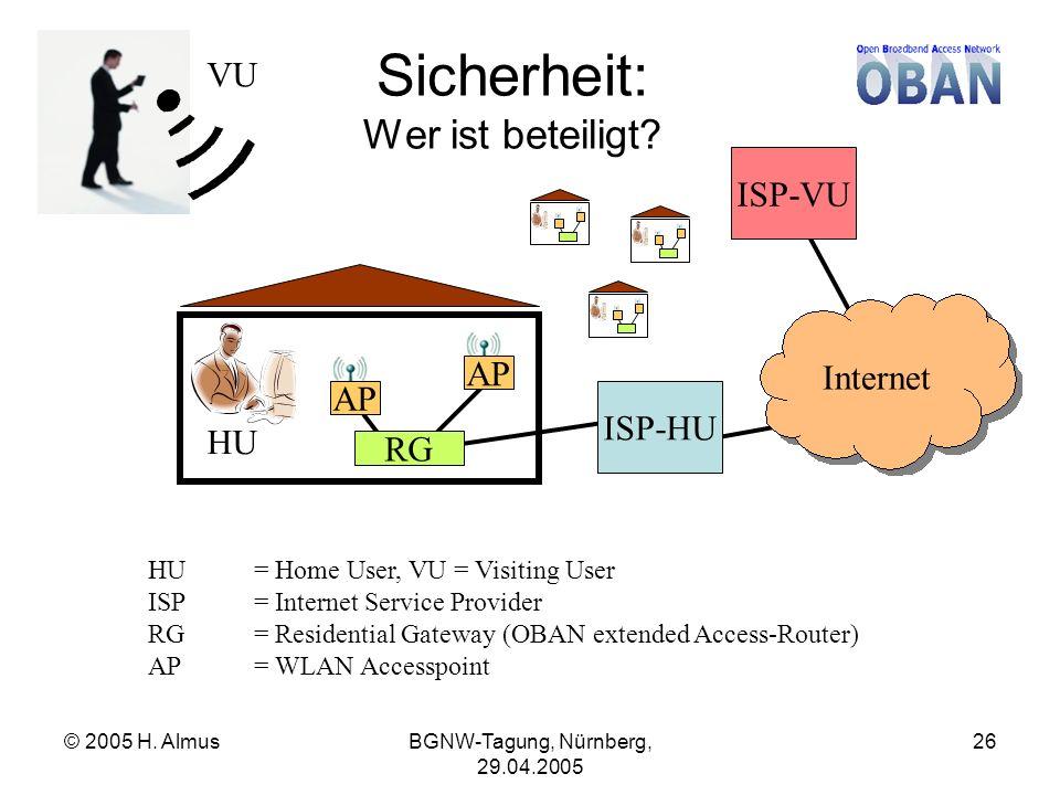 © 2005 H. AlmusBGNW-Tagung, Nürnberg, 29.04.2005 26 Sicherheit: Wer ist beteiligt.