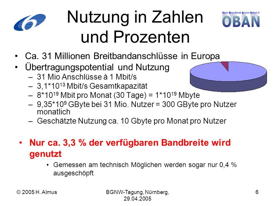 © 2005 H.AlmusBGNW-Tagung, Nürnberg, 29.04.2005 6 Nutzung in Zahlen und Prozenten Ca.