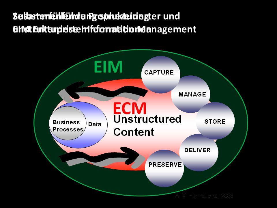 Zusammenführung strukturierter und unstrukturierter Informationen EIM ECM Selbsterfüllende Prophezeiung EIM Enterprise Information Management