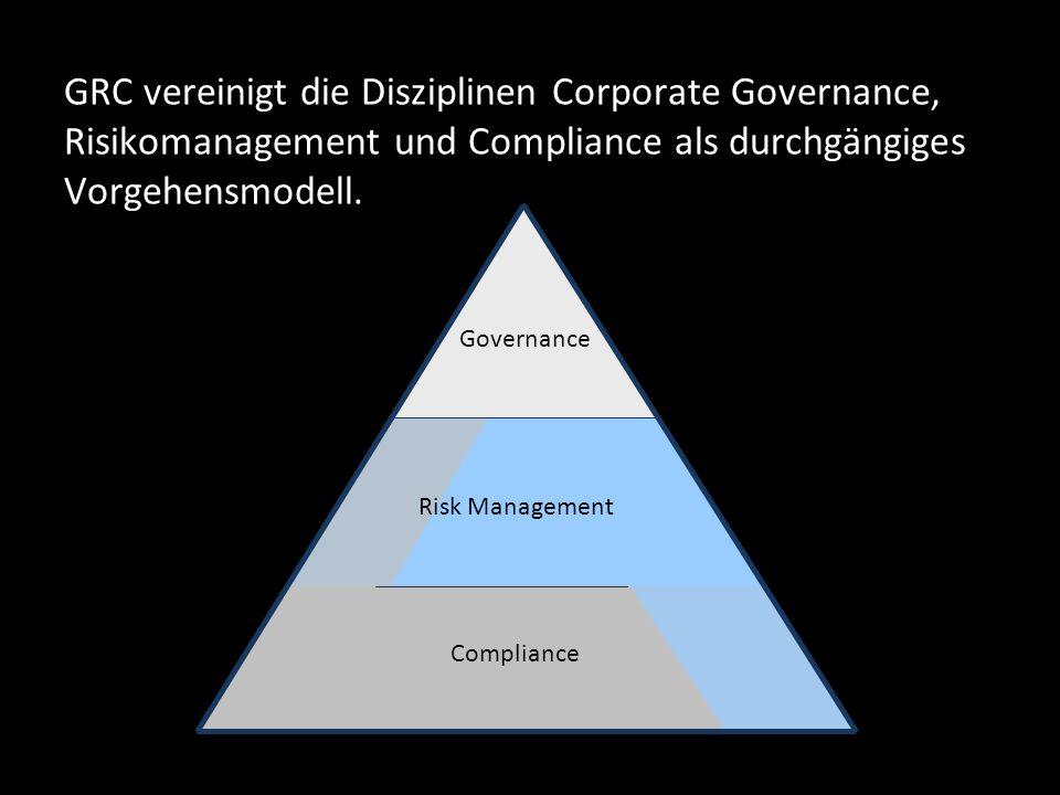 GRC vereinigt die Disziplinen Corporate Governance, Risikomanagement und Compliance als durchgängiges Vorgehensmodell. Governance Compliance Risk Mana