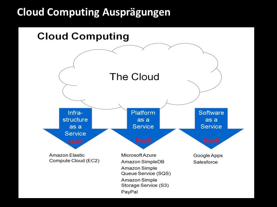 Jenseits von traditionellem Outsourcing treten Cloud-Lösungen in den Wettbewerb mit Inhouse-Lösungen.