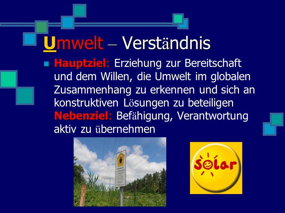 Wolterstorff-Gymnasium Ballenstedt Aktuelle Information Beschluss des Kreistages vom 22.01.2008