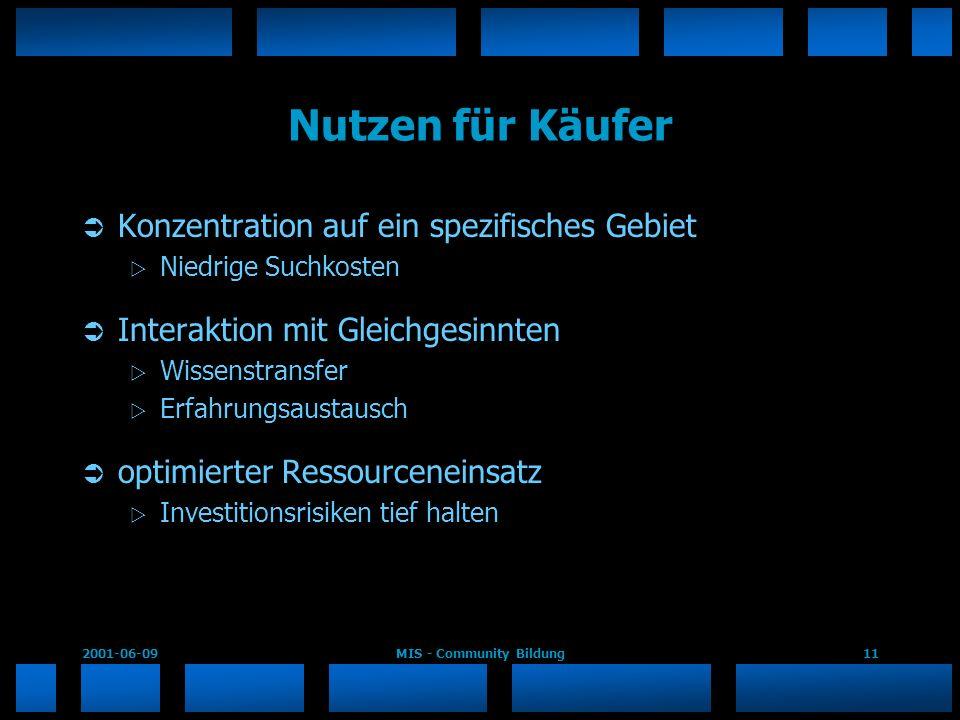2001-06-09MIS - Community Bildung11 Nutzen für Käufer Konzentration auf ein spezifisches Gebiet Niedrige Suchkosten Interaktion mit Gleichgesinnten Wi