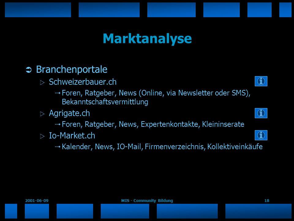 2001-06-09MIS - Community Bildung18 Marktanalyse Branchenportale Schweizerbauer.ch Foren, Ratgeber, News (Online, via Newsletter oder SMS), Bekanntsch
