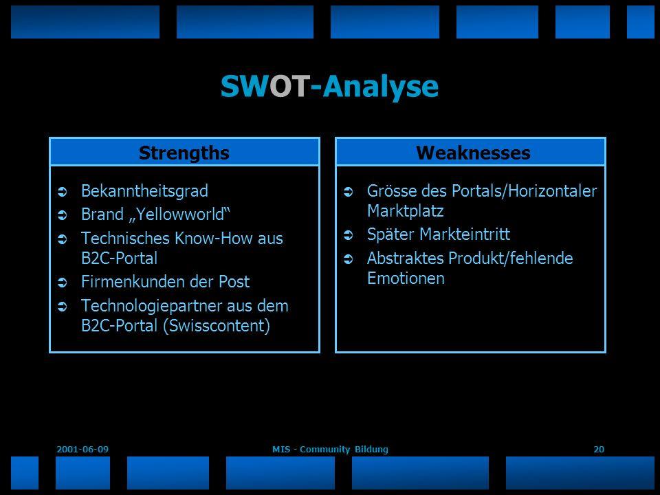2001-06-09MIS - Community Bildung20 SWOT-Analyse Weaknesses Grösse des Portals/Horizontaler Marktplatz Später Markteintritt Abstraktes Produkt/fehlend