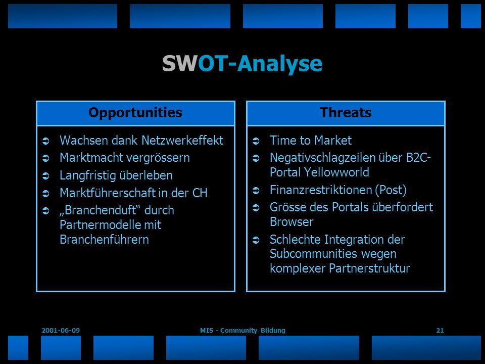 2001-06-09MIS - Community Bildung21 SWOT-Analyse Opportunities Wachsen dank Netzwerkeffekt Marktmacht vergrössern Langfristig überleben Marktführersch