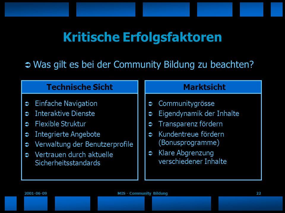 2001-06-09MIS - Community Bildung22 Kritische Erfolgsfaktoren Technische Sicht Einfache Navigation Interaktive Dienste Flexible Struktur Integrierte A