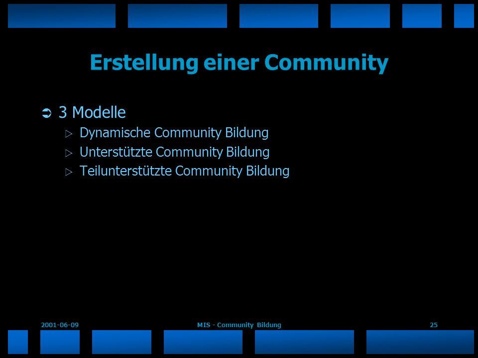 2001-06-09MIS - Community Bildung25 Erstellung einer Community 3 Modelle Dynamische Community Bildung Unterstützte Community Bildung Teilunterstützte