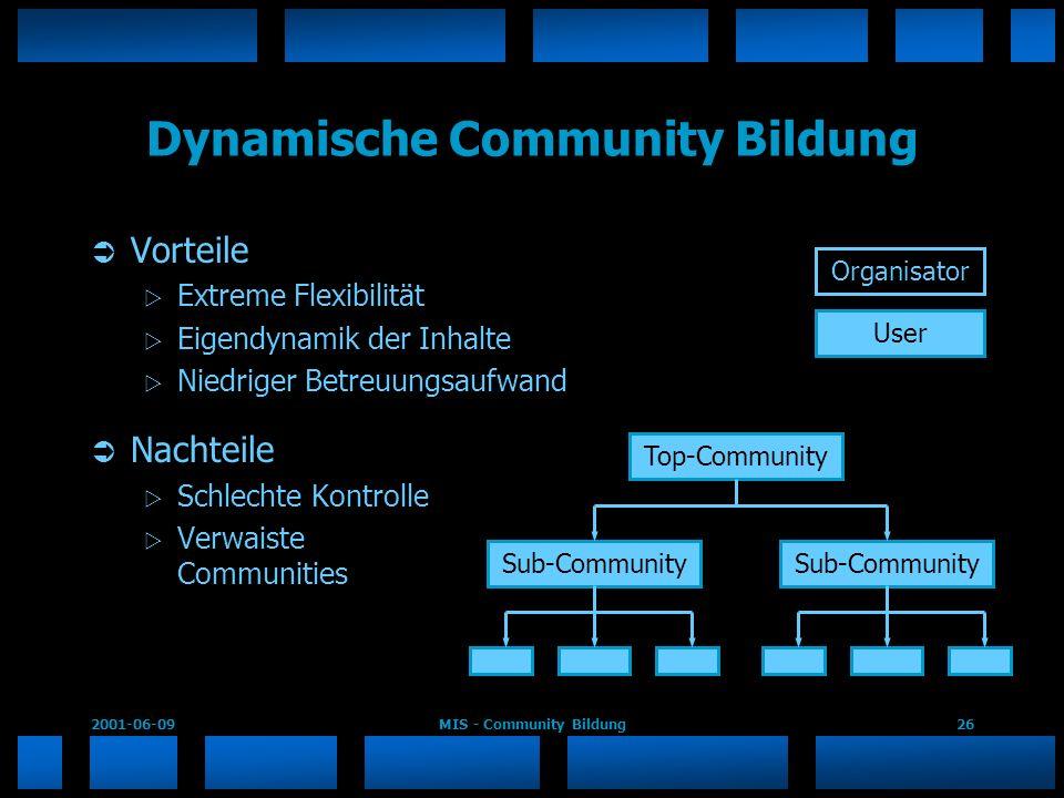2001-06-09MIS - Community Bildung26 Dynamische Community Bildung Vorteile Extreme Flexibilität Eigendynamik der Inhalte Niedriger Betreuungsaufwand Na