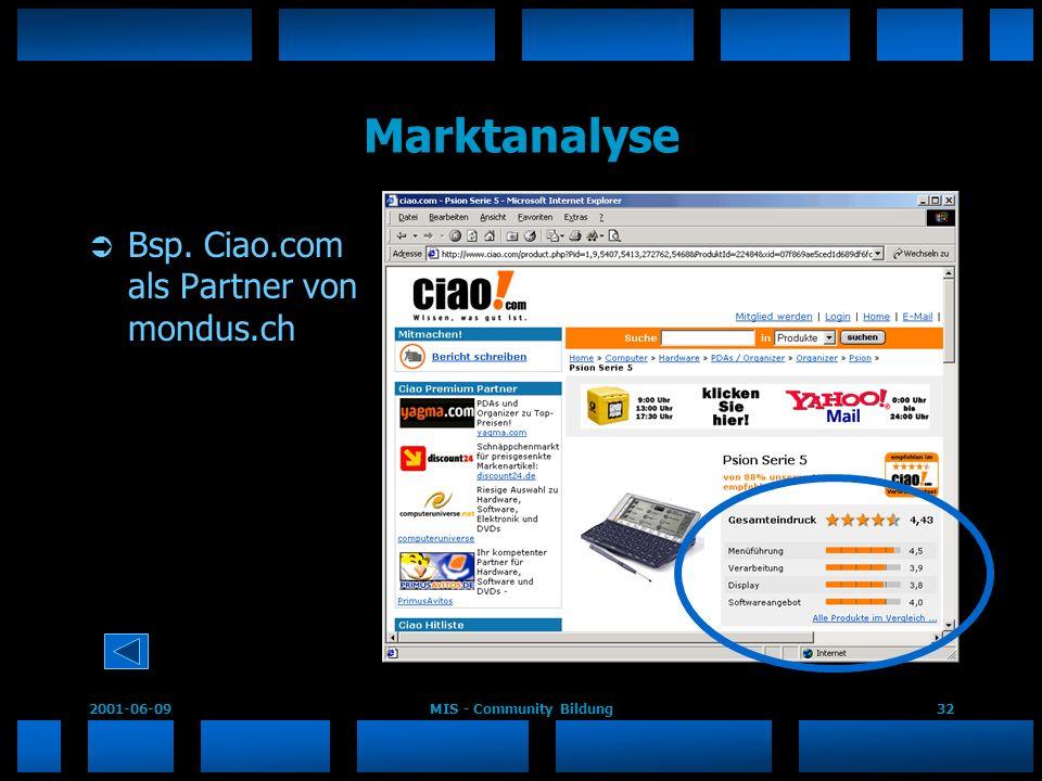 2001-06-09MIS - Community Bildung32 Marktanalyse Bsp. Ciao.com als Partner von mondus.ch