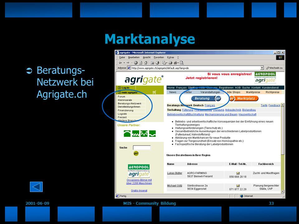 2001-06-09MIS - Community Bildung33 Marktanalyse Beratungs- Netzwerk bei Agrigate.ch
