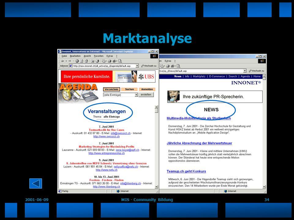 2001-06-09MIS - Community Bildung34 Marktanalyse