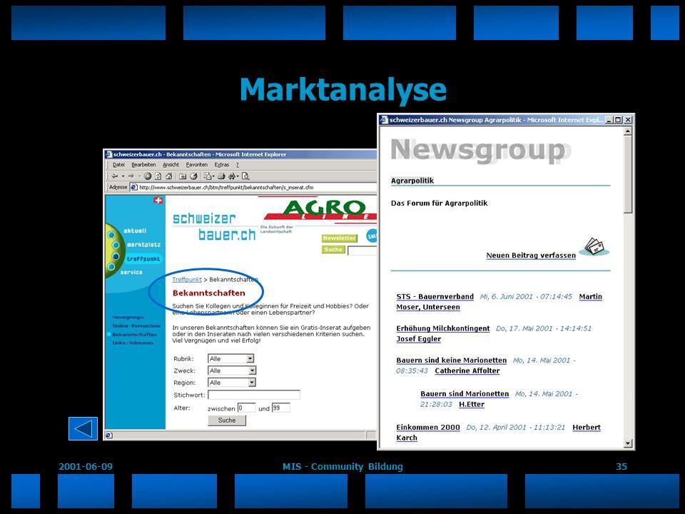 2001-06-09MIS - Community Bildung35 Marktanalyse