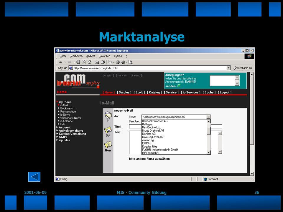 2001-06-09MIS - Community Bildung36 Marktanalyse