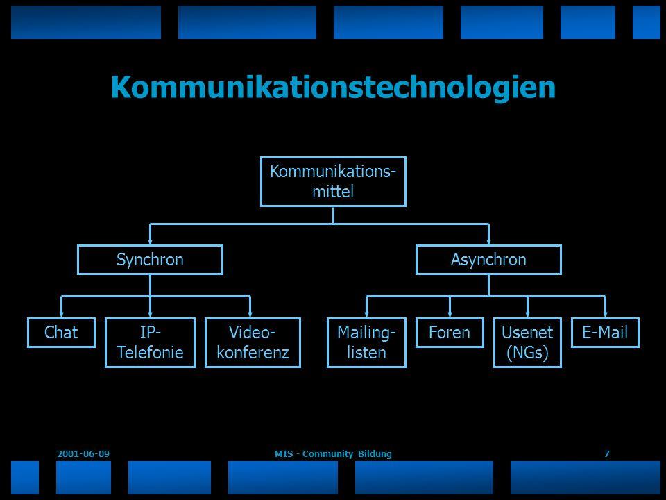 2001-06-09MIS - Community Bildung7 Kommunikationstechnologien Kommunikations- mittel SynchronAsynchron ChatVideo- konferenz IP- Telefonie ForenUsenet