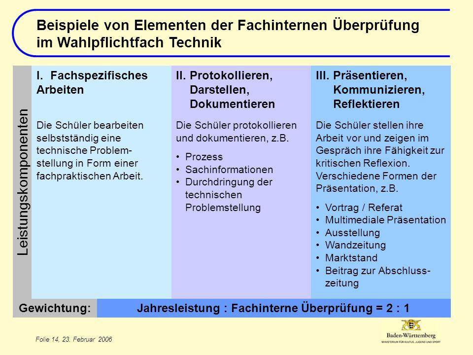 Folie 14, 23. Februar 2006 Beispiele von Elementen der Fachinternen Überprüfung im Wahlpflichtfach Technik Jahresleistung : Fachinterne Überprüfung =