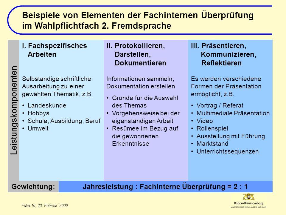 Folie 16, 23. Februar 2006 Beispiele von Elementen der Fachinternen Überprüfung im Wahlpflichtfach 2. Fremdsprache Jahresleistung : Fachinterne Überpr