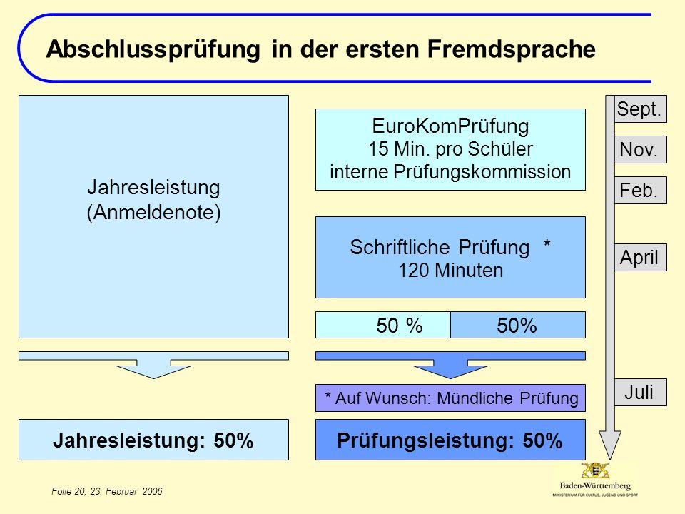 Folie 20, 23. Februar 2006 Abschlussprüfung in der ersten Fremdsprache Jahresleistung: 50%Prüfungsleistung: 50% * Auf Wunsch: Mündliche Prüfung 50 % E