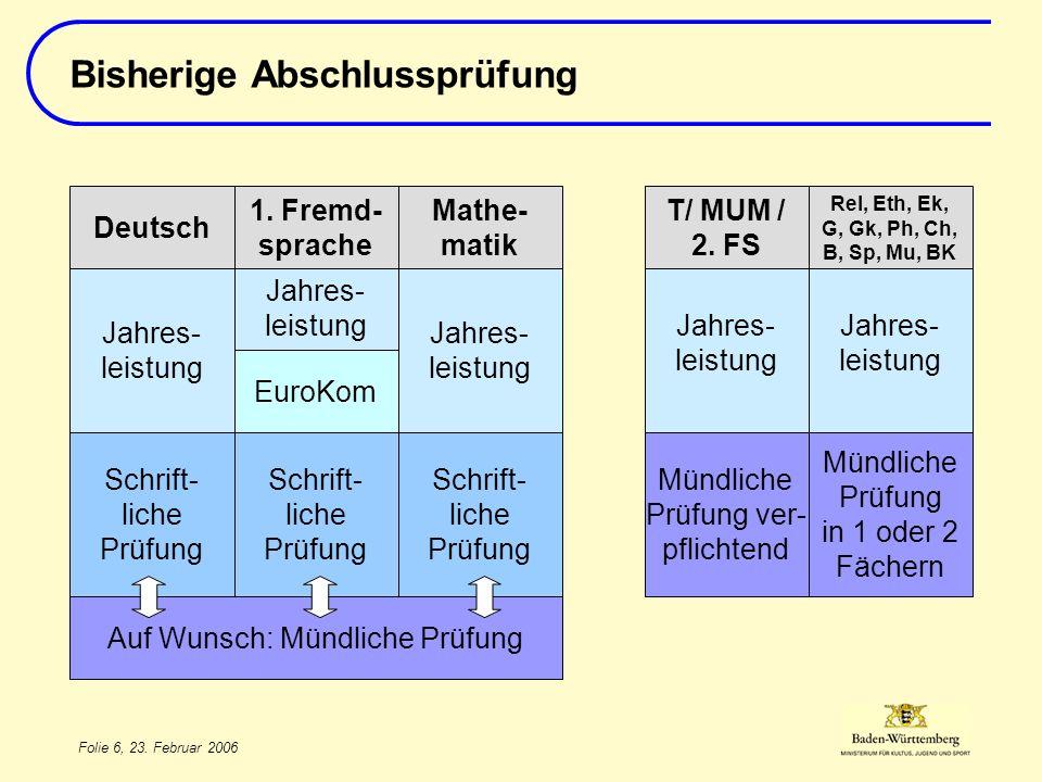 Folie 6, 23. Februar 2006 T/ MUM / 2. FS Auf Wunsch: Mündliche Prüfung Mündliche Prüfung ver- pflichtend Jahres- leistung Rel, Eth, Ek, G, Gk, Ph, Ch,