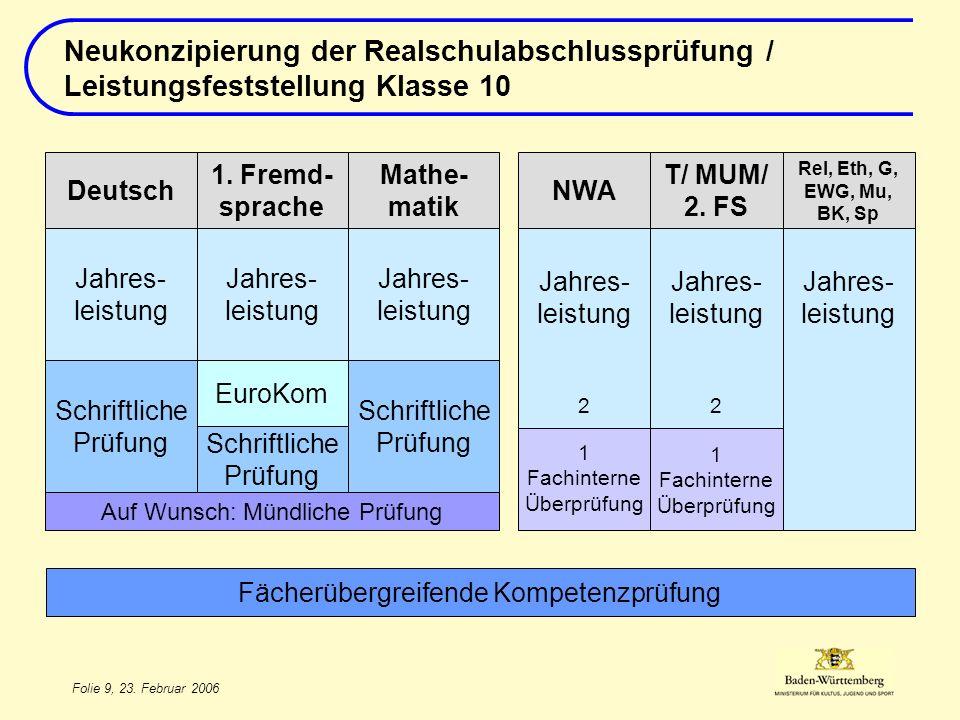 Folie 9, 23. Februar 2006 T/ MUM/ 2. FS Auf Wunsch: Mündliche Prüfung Jahres- leistung 2 Rel, Eth, G, EWG, Mu, BK, Sp Jahres- leistung Deutsch Jahres-