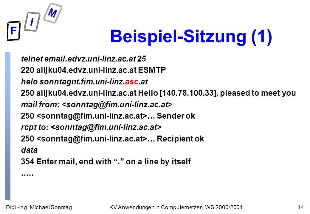 Dipl.-Ing. Michael Sonntag14KV Anwendungen in Computernetzen, WS 2000/2001 Beispiel-Sitzung (1) telnet email.edvz.uni-linz.ac.at 25 220 alijku04.edvz.