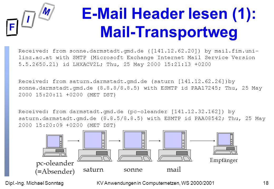 Dipl.-Ing. Michael Sonntag18KV Anwendungen in Computernetzen, WS 2000/2001 E-Mail Header lesen (1): Mail-Transportweg Received: from sonne.darmstadt.g