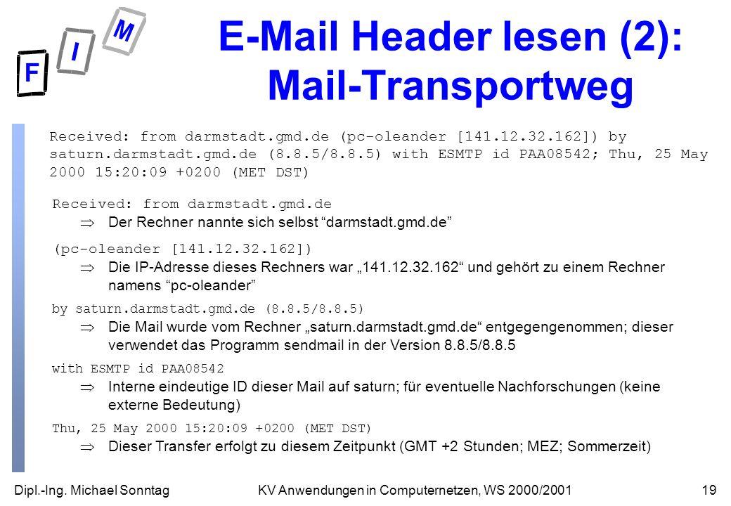Dipl.-Ing. Michael Sonntag19KV Anwendungen in Computernetzen, WS 2000/2001 E-Mail Header lesen (2): Mail-Transportweg Received: from darmstadt.gmd.de