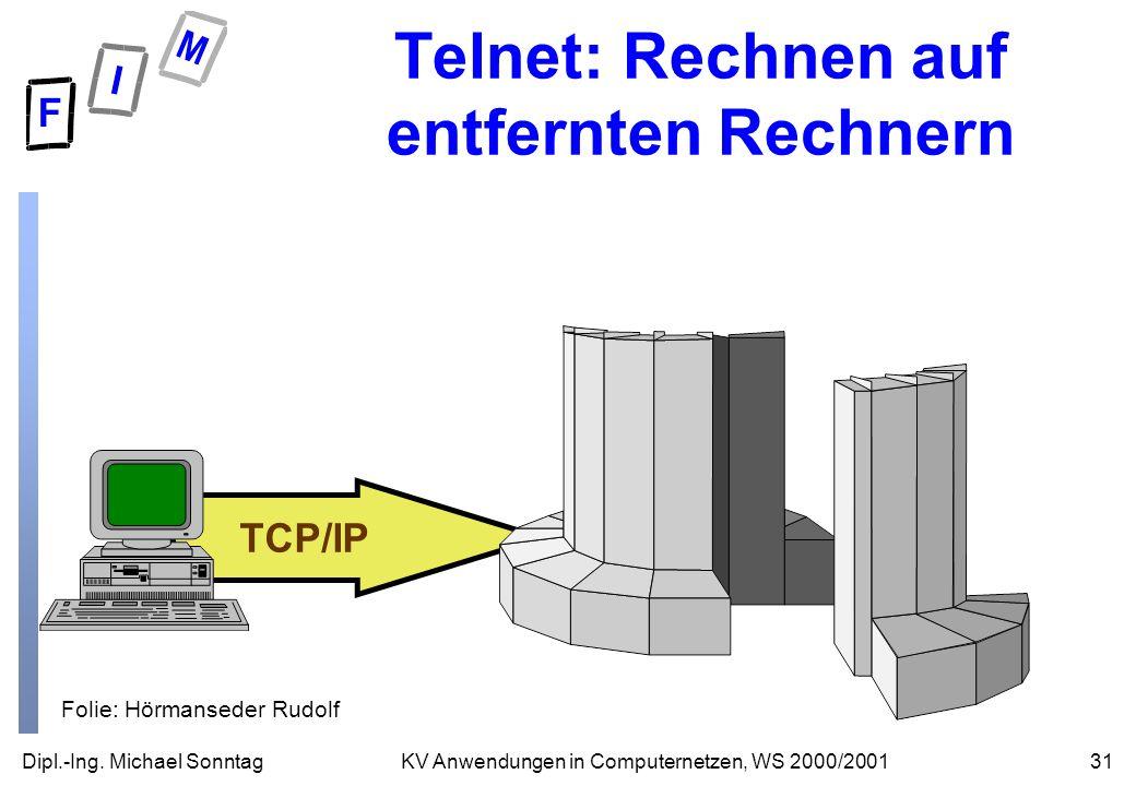 Dipl.-Ing. Michael Sonntag31KV Anwendungen in Computernetzen, WS 2000/2001 Telnet: Rechnen auf entfernten Rechnern TCP/IP Folie: Hörmanseder Rudolf