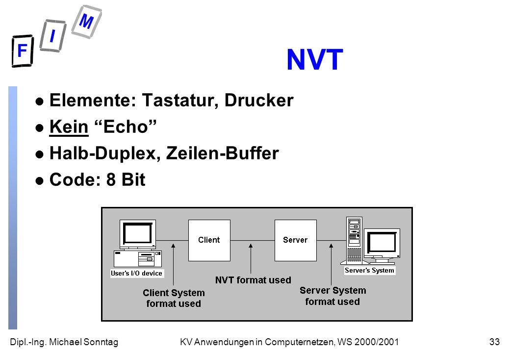 Dipl.-Ing. Michael Sonntag33KV Anwendungen in Computernetzen, WS 2000/2001 NVT l Elemente: Tastatur, Drucker l Kein Echo l Halb-Duplex, Zeilen-Buffer