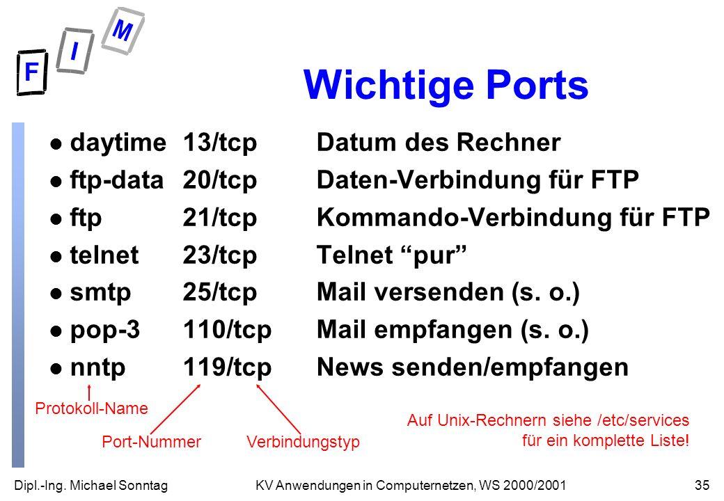 Dipl.-Ing. Michael Sonntag35KV Anwendungen in Computernetzen, WS 2000/2001 Wichtige Ports l daytime13/tcpDatum des Rechner l ftp-data20/tcpDaten-Verbi
