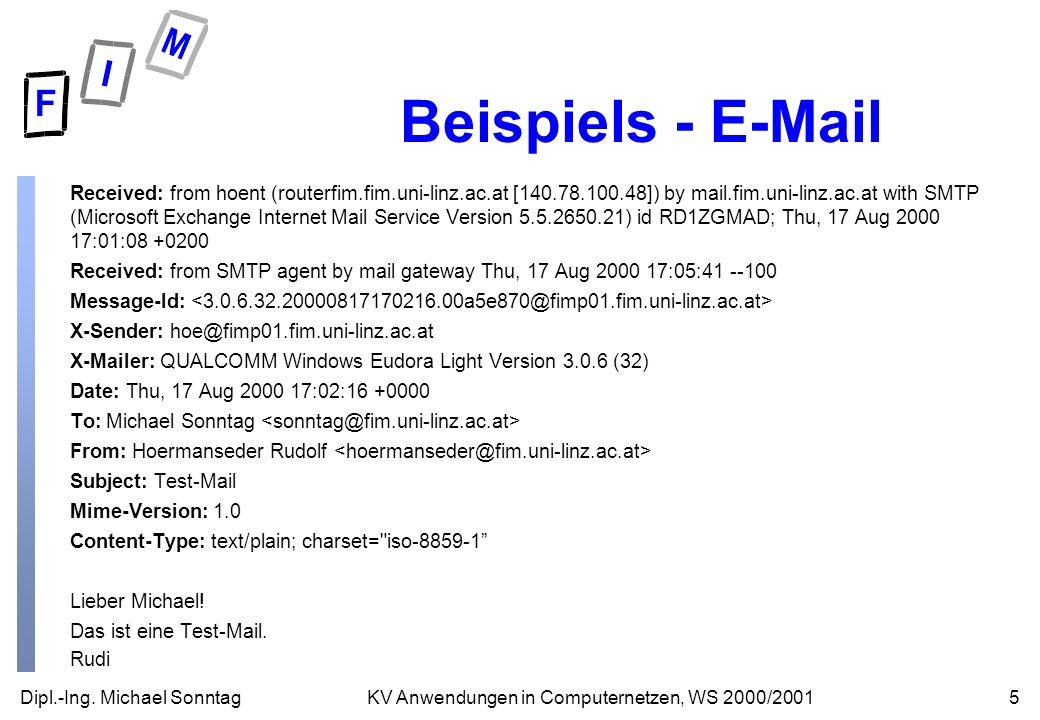 Dipl.-Ing. Michael Sonntag5KV Anwendungen in Computernetzen, WS 2000/2001 Beispiels - E-Mail Received: from hoent (routerfim.fim.uni-linz.ac.at [140.7