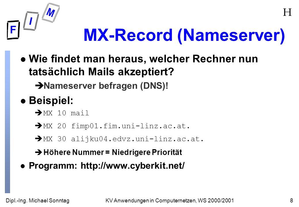 Dipl.-Ing. Michael Sonntag8KV Anwendungen in Computernetzen, WS 2000/2001 MX-Record (Nameserver) l Wie findet man heraus, welcher Rechner nun tatsächl