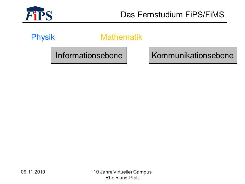 09.11.2010 10 Jahre Virtueller Campus Rheinland-Pfalz Das Fernstudium FiPS/FiMS Informationsebene Physik Mathematik Kommunikationsebene