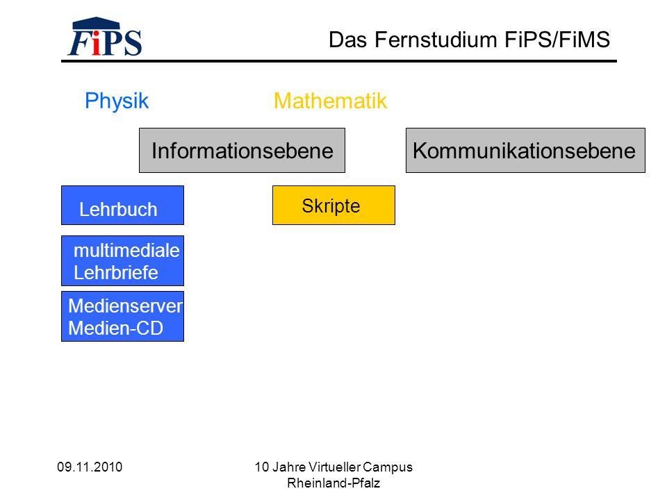 09.11.2010 10 Jahre Virtueller Campus Rheinland-Pfalz Das Fernstudium FiPS/FiMS Lehrbuch multimediale Lehrbriefe Informationsebene Physik Mathematik Kommunikationsebene Medienserver Medien-CD Skripte