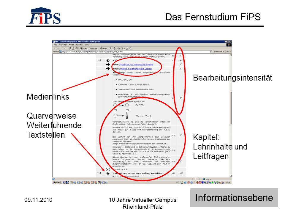 09.11.2010 10 Jahre Virtueller Campus Rheinland-Pfalz Das Fernstudium FiPS Medienlinks Querverweise Weiterführende Textstellen Kapitel: Lehrinhalte und Leitfragen Bearbeitungsintensität Informationsebene