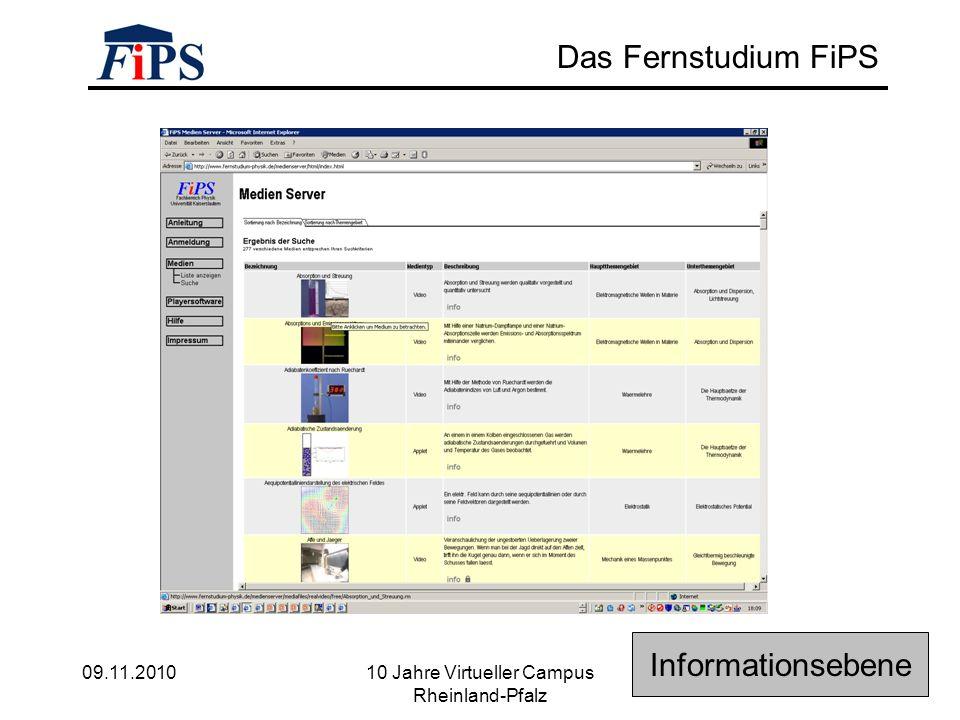 09.11.2010 10 Jahre Virtueller Campus Rheinland-Pfalz Das Fernstudium FiPS Informationsebene