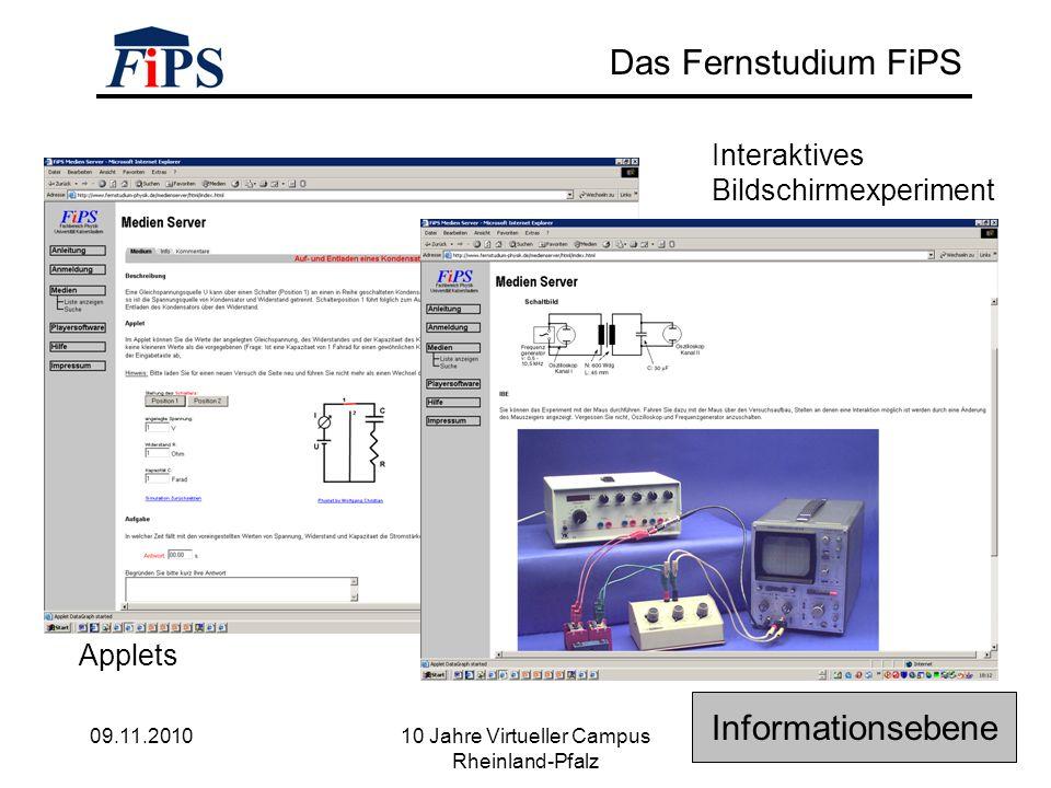 09.11.2010 10 Jahre Virtueller Campus Rheinland-Pfalz Das Fernstudium FiPS Applets Interaktives Bildschirmexperiment Informationsebene
