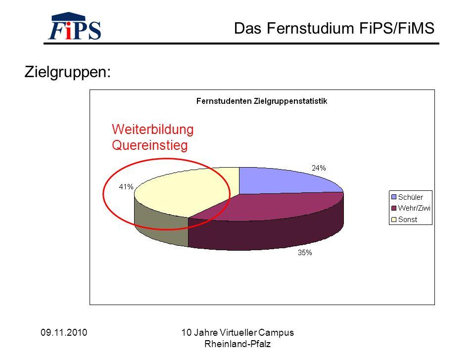 09.11.2010 10 Jahre Virtueller Campus Rheinland-Pfalz Das Fernstudium FiPS/FiMS Zielgruppen: Weiterbildung Quereinstieg